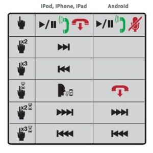 TaborHeadphonesButtons